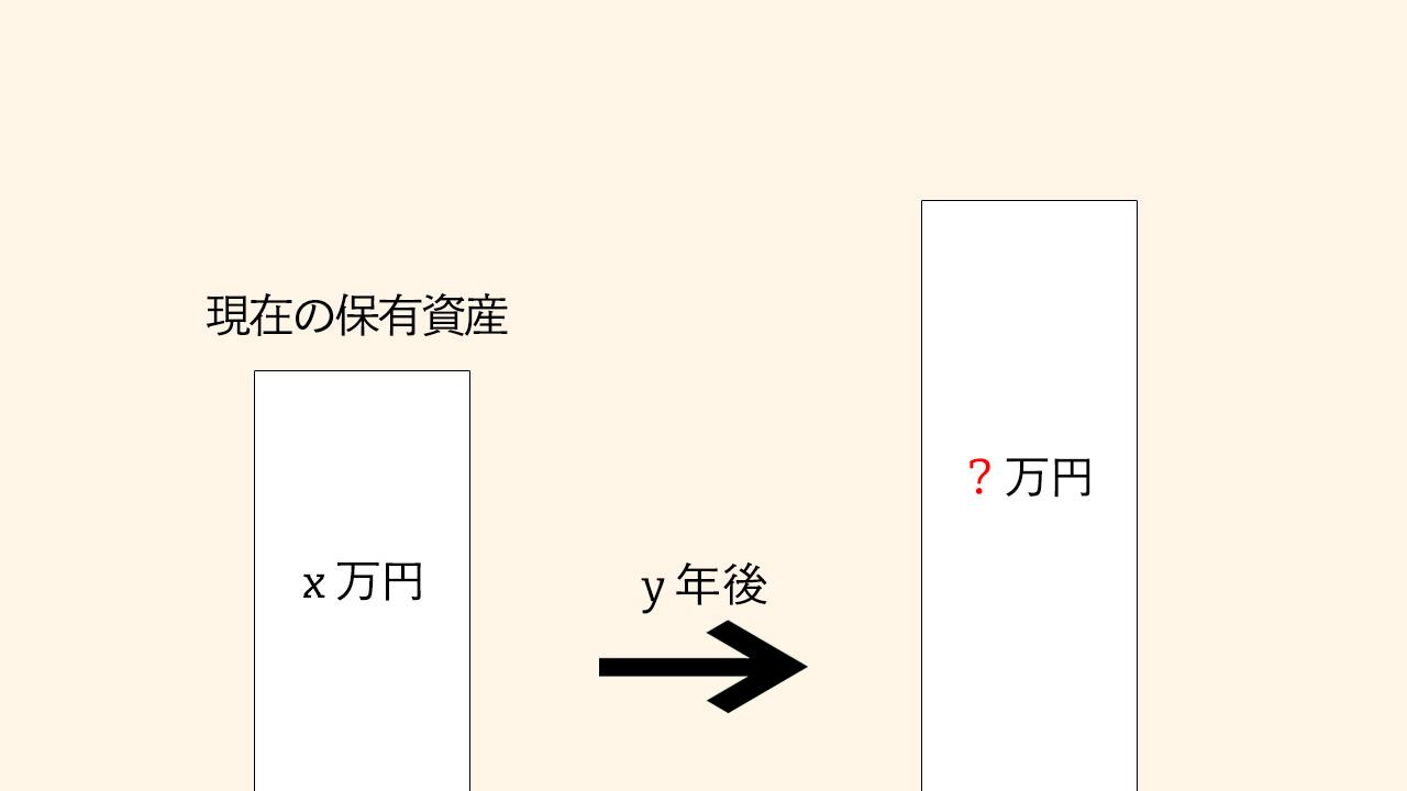 1.終価係数