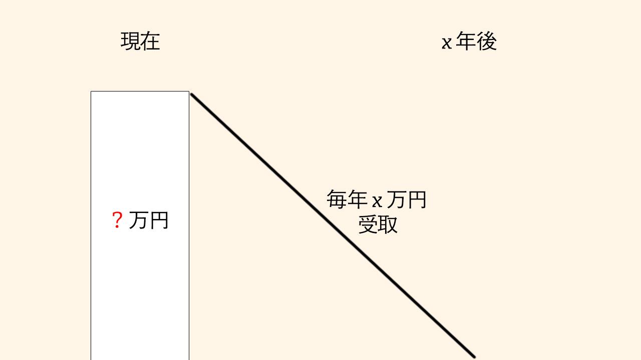 5.年金現価係数